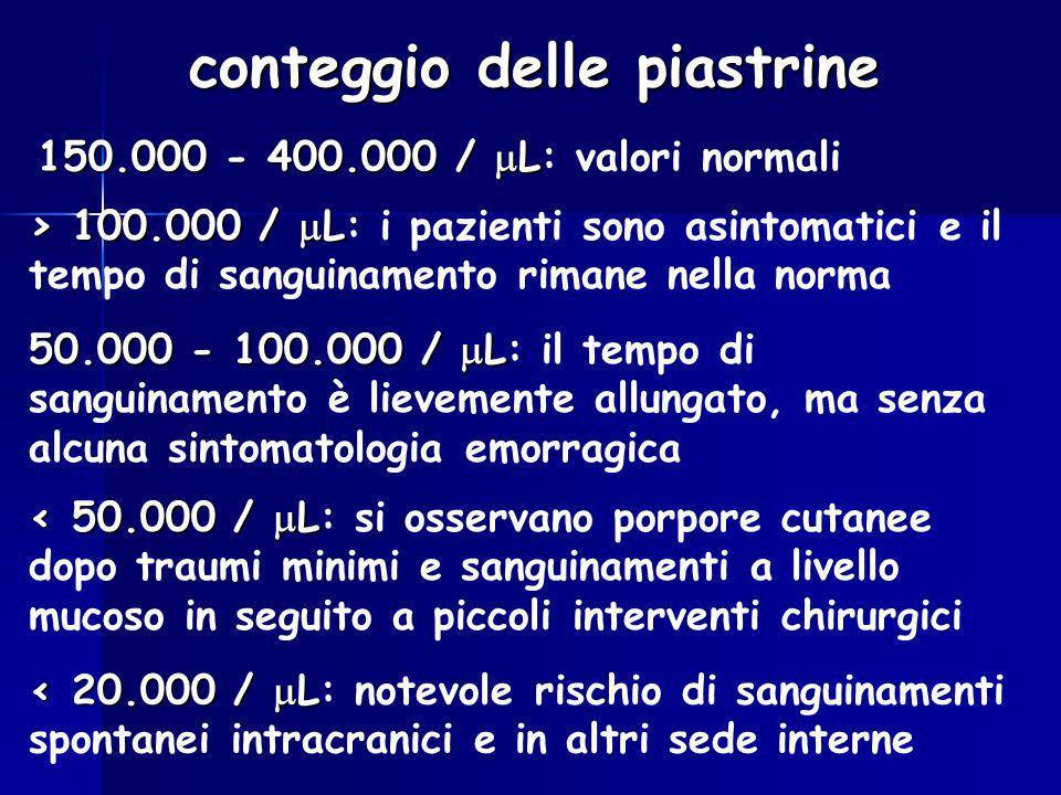 150.000 - 400.000 / L 150.000 - 400.000 / L: valori normali > 100.000 / L > 100.000 / L: i pazienti sono asintomatici e il tempo di sanguinamento rima