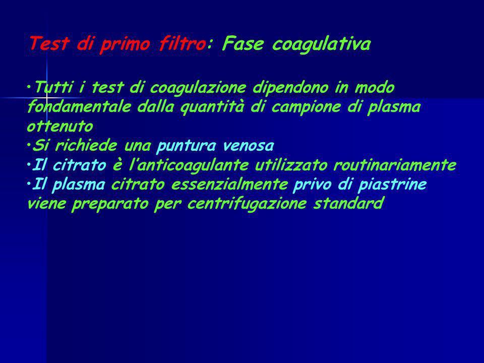 Test di primo filtro: Fase coagulativa Tutti i test di coagulazione dipendono in modo fondamentale dalla quantità di campione di plasma ottenuto Si ri