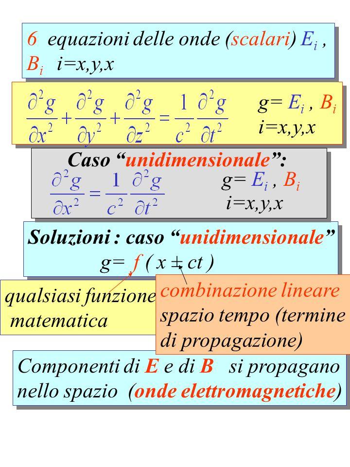 Soluzioni : caso unidimensionale g= f ( x ± ct ) Soluzioni : caso unidimensionale g= f ( x ± ct ) qualsiasi funzione matematica Componenti di E e di B si propagano nello spazio (onde elettromagnetiche) Componenti di E e di B si propagano nello spazio (onde elettromagnetiche) g= E i, B i i=x,y,x 6 equazioni delle onde (scalari) E i, B i i=x,y,x Caso unidimensionale: combinazione lineare spazio tempo (termine di propagazione) g= E i, B i i=x,y,x