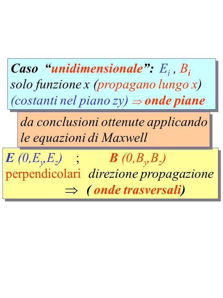 E (0,E y,E z ) ; B (0,B y,B z ) perpendicolari direzione propagazione ( onde trasversali) E (0,E y,E z ) ; B (0,B y,B z ) perpendicolari direzione propagazione ( onde trasversali) Caso unidimensionale: E i, B i solo funzione x (propagano lungo x) (costanti nel piano zy) onde piane Caso unidimensionale: E i, B i solo funzione x (propagano lungo x) (costanti nel piano zy) onde piane da conclusioni ottenute applicando le equazioni di Maxwell da conclusioni ottenute applicando le equazioni di Maxwell