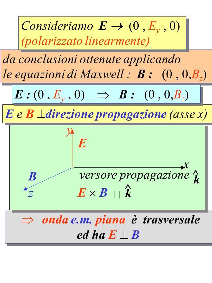 onda e.m. piana è trasversale ed ha E B onda e.m. piana è trasversale ed ha E B k versore propagazione ^ E B x y z da conclusioni ottenute applicando