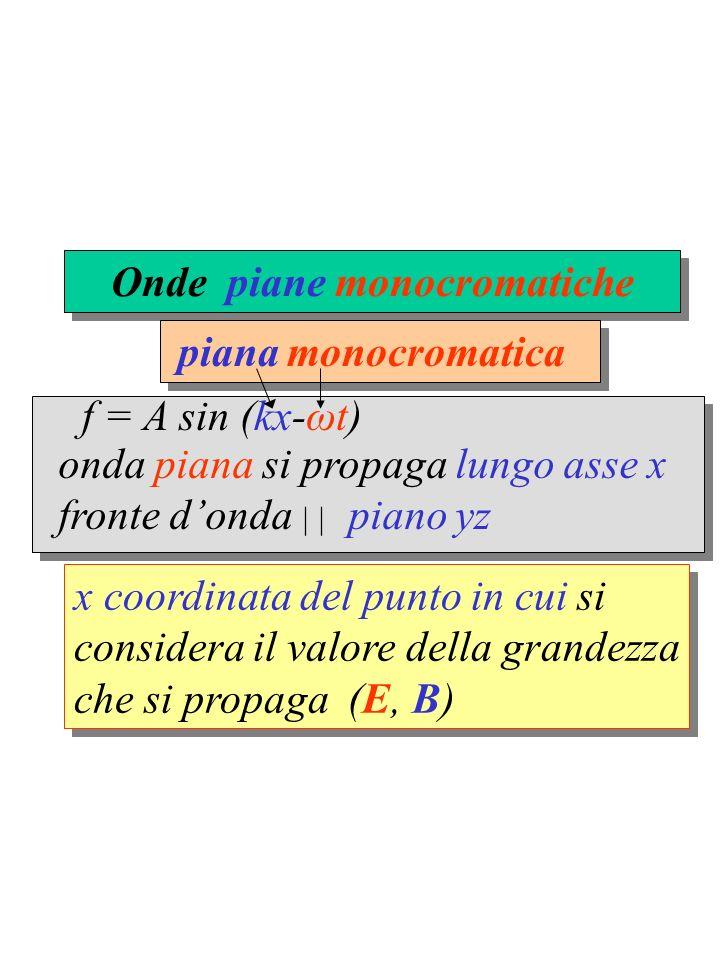 f = A sin (kx-ωt) monocromatica piana onda piana si propaga lungo asse x fronte donda     piano yz x coordinata del punto in cui si considera il valore della grandezza che si propaga (E, B) x coordinata del punto in cui si considera il valore della grandezza che si propaga (E, B)