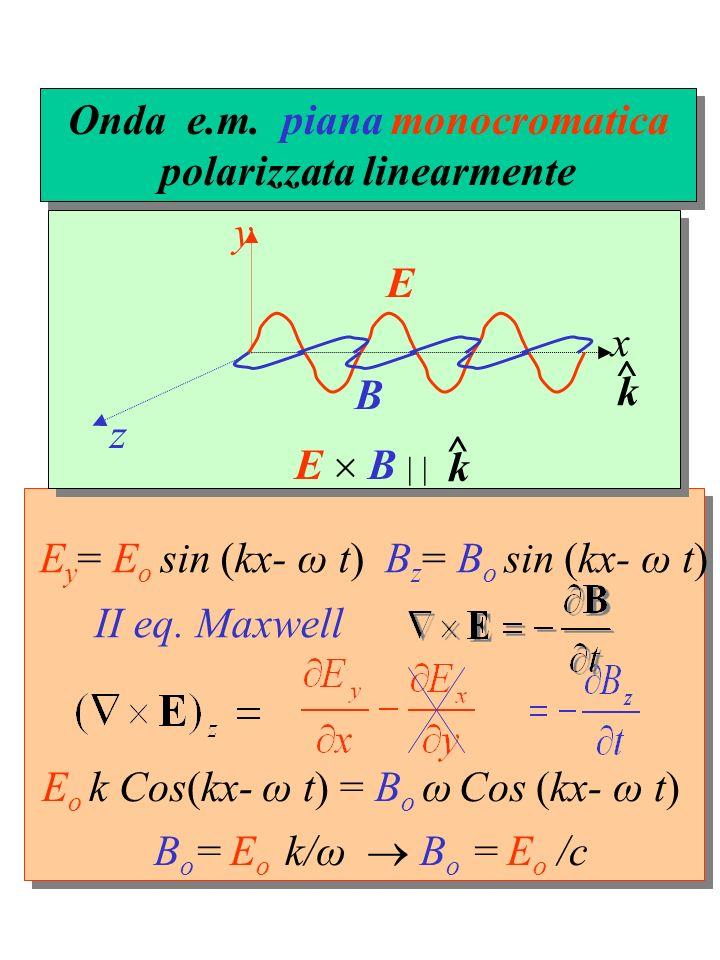E y = E o sin (kx- ω t)B z = B o sin (kx- ω t) B o = E o k/ω B o = E o /c k ^ x y z E B     k ^ E B II eq.