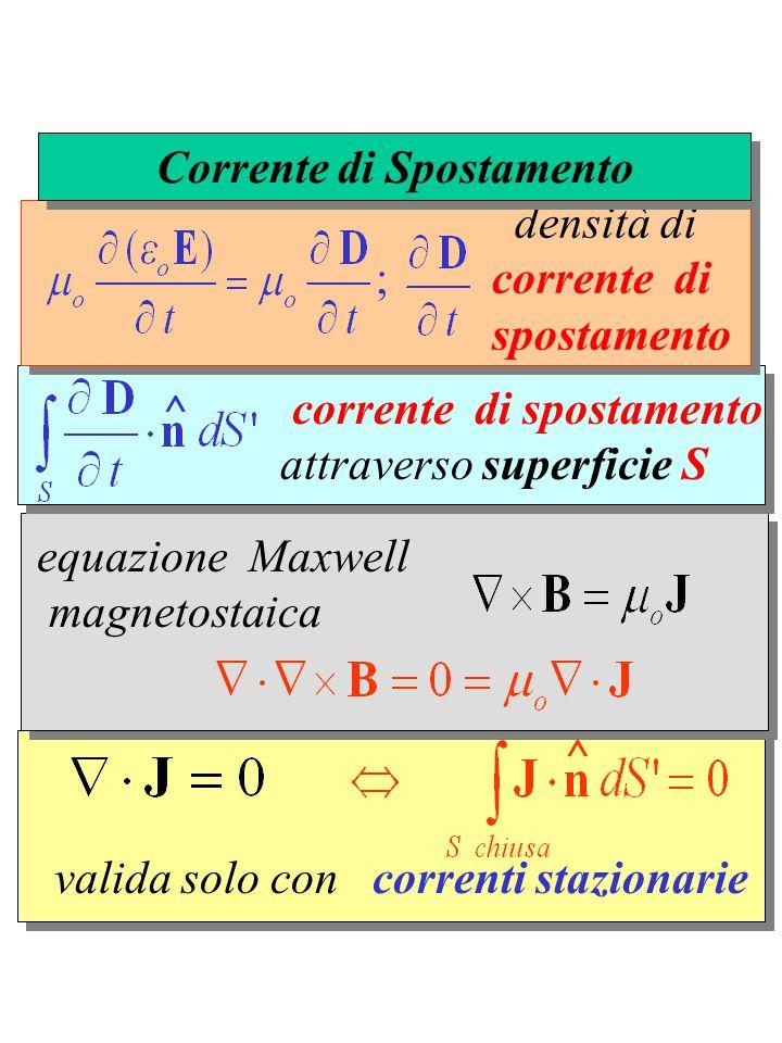 ^ valida solo con correnti stazionarie equazione Maxwell magnetostaica corrente di spostamento attraverso superficie S ^ ; densità di corrente di spos