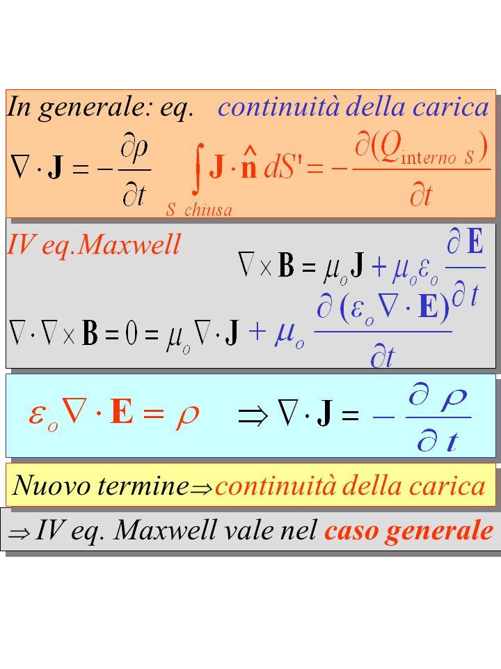 IV eq. Maxwell vale nel caso generale IV eq.Maxwell Nuovo termine continuità della carica In generale: eq. continuità della carica ^