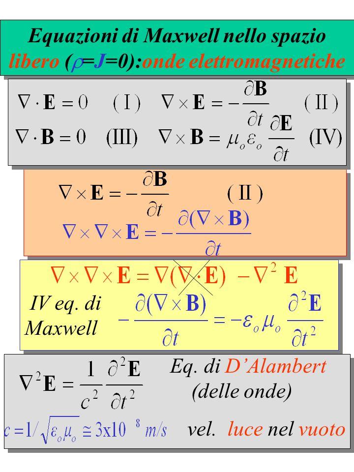 Equazioni di Maxwell nello spazio libero ( =J=0):onde elettromagnetiche Eq. di DAlambert (delle onde) vel. luce nel vuoto IV eq. di Maxwell