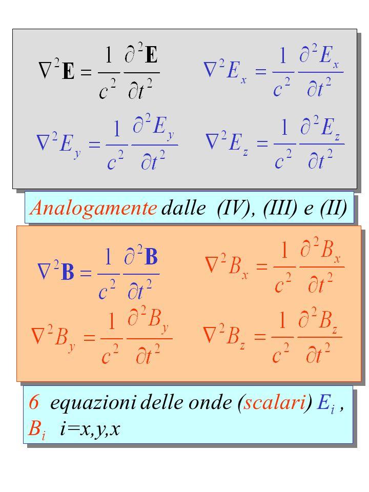 Analogamente dalle (IV), (III) e (II) 6 equazioni delle onde (scalari) E i, B i i=x,y,x
