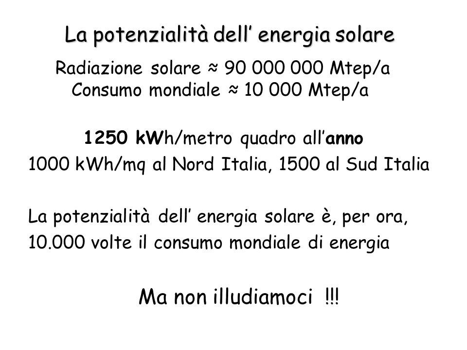 La potenzialità dell energia solare Radiazione solare 90 000 000 Mtep/a Consumo mondiale 10 000 Mtep/a 1250 kWh/metro quadro allanno 1000 kWh/mq al No
