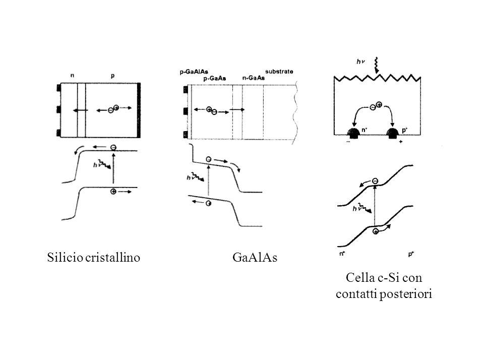 Cella c-Si con contatti posteriori Silicio cristallinoGaAlAs