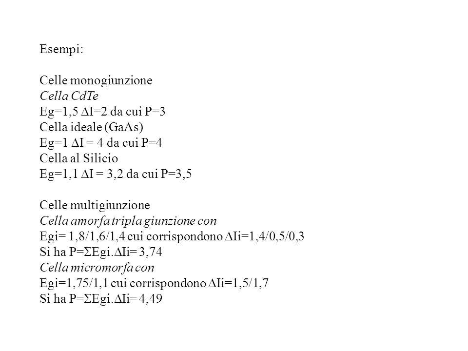 Esempi: Celle monogiunzione Cella CdTe Eg=1,5 D I=2 da cui P=3 Cella ideale (GaAs) Eg=1 D I = 4 da cui P=4 Cella al Silicio Eg=1,1 D I = 3,2 da cui P=