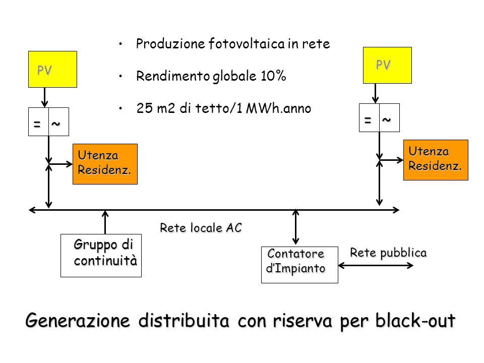 = ~ UtenzaResidenz. PV Rete locale AC Rete pubblica Generazione distribuita con riserva per black-out ContatoredImpianto = ~ UtenzaResidenz. PV Gruppo