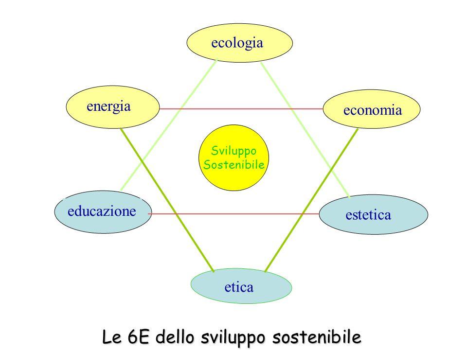 educazione economia ecologia etica estetica energia Sviluppo Sostenibile Le 6E dello sviluppo sostenibile