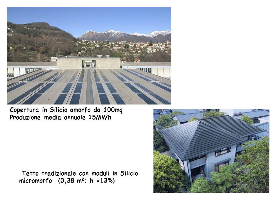 Tetto tradizionale con moduli in Silicio micromorfo (0,38 m 2 ; h =13%) Copertura in Silicio amorfo da 100mq Produzione media annuale 15MWh