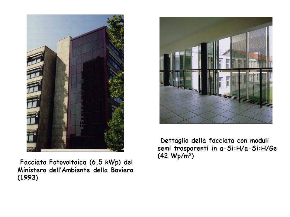 Facciata Fotovoltaica (6,5 kWp) del Ministero dellAmbiente della Baviera (1993) Dettaglio della facciata con moduli semi trasparenti in a-Si:H/a-Si:H/