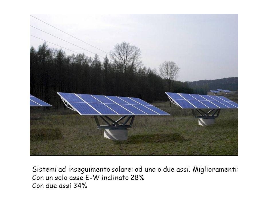 Sistemi ad inseguimento solare: ad uno o due assi. Miglioramenti: Con un solo asse E-W inclinato 28% Con due assi 34%