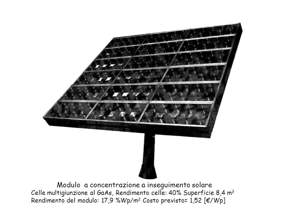 Modulo a concentrazione a inseguimento solare Celle multigiunzione al GaAs, Rendimento celle: 40% Superficie 8,4 m 2 Rendimento del modulo: 17,9 %Wp/m