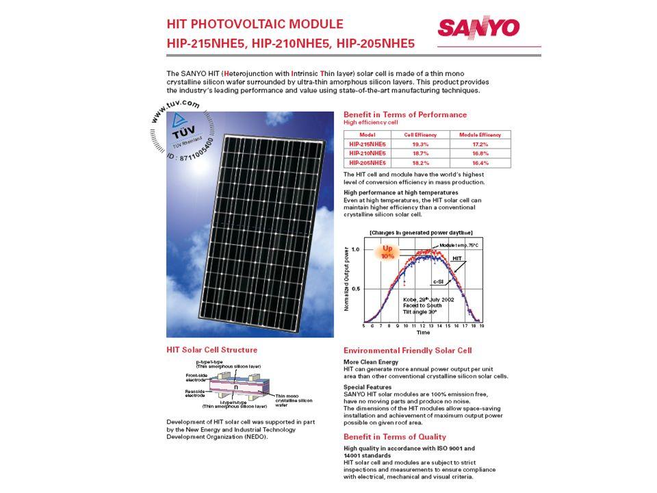 Rendimento limite termodinamico 95 Carnot Assorbimento ed irradiaz.