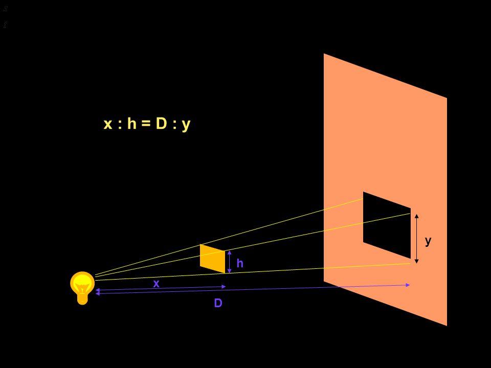 x D h y x : h = D : y