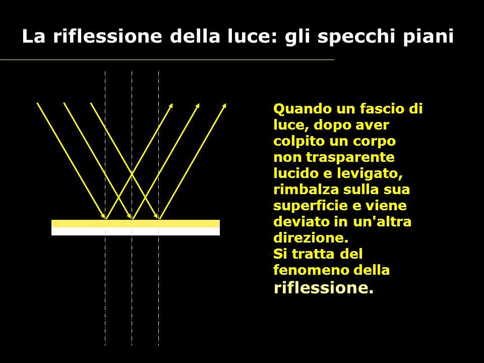 La riflessione della luce: gli specchi piani Quando un fascio di luce, dopo aver colpito un corpo non trasparente lucido e levigato, rimbalza sulla sua superficie e viene deviato in un altra direzione.