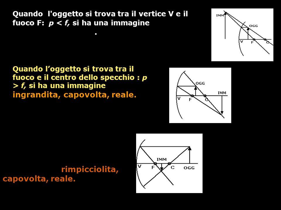 Quando l oggetto si trova tra il vertice V e il fuoco F: p < f, si ha una immagine ingrandita, capovolta, virtuale.
