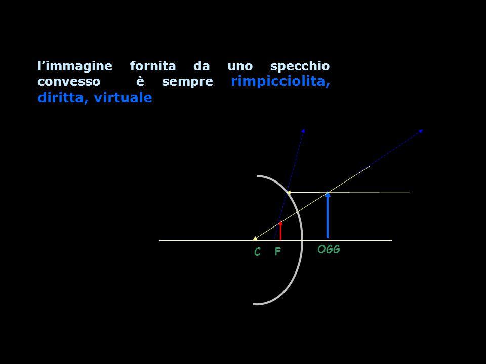 limmagine fornita da uno specchio convesso è sempre rimpicciolita, diritta, virtuale OGG C F