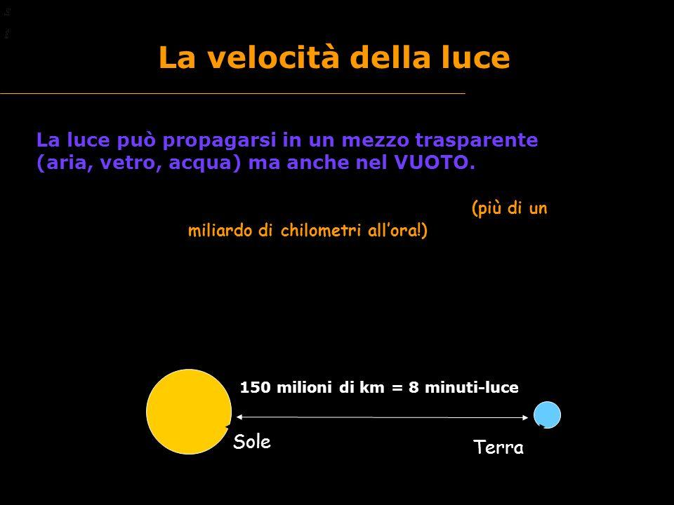 La velocità della luce La luce proveniente dal sole impiega circa 8 minuti per arrivare a noi.