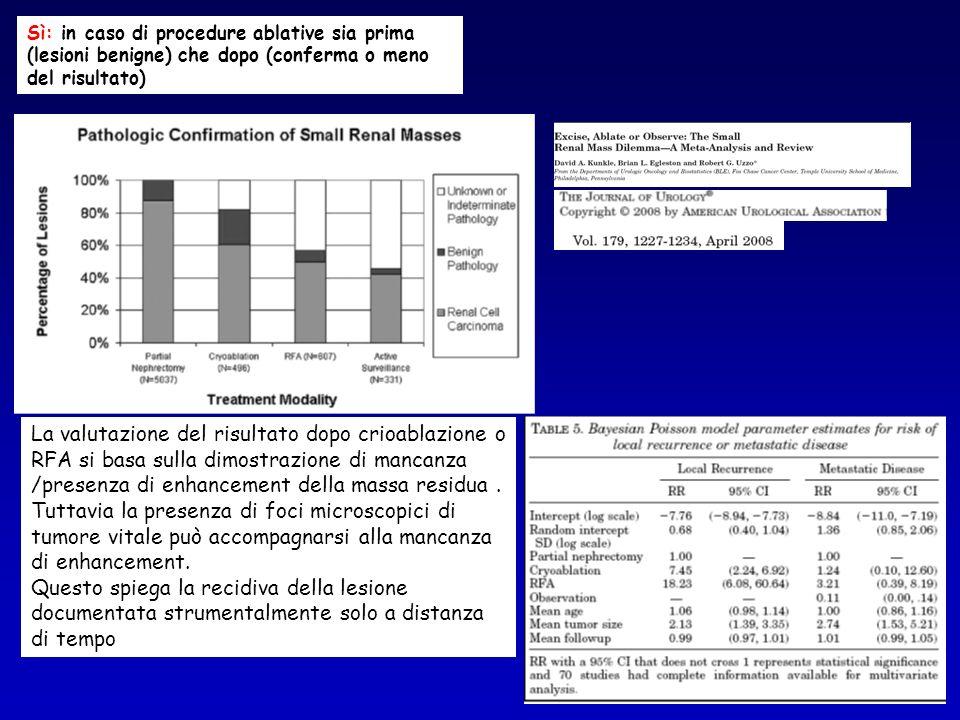 La valutazione del risultato dopo crioablazione o RFA si basa sulla dimostrazione di mancanza /presenza di enhancement della massa residua. Tuttavia l