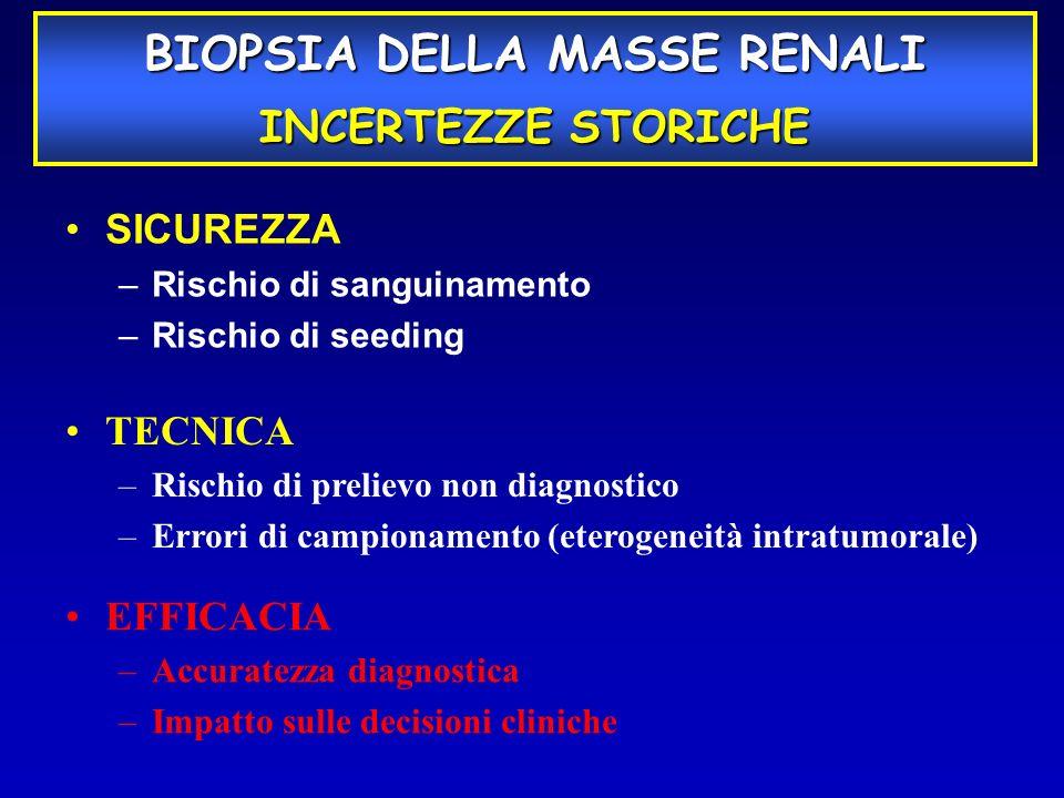 SICUREZZA –Rischio di sanguinamento –Rischio di seeding BIOPSIA DELLA MASSE RENALI INCERTEZZE STORICHE TECNICA –Rischio di prelievo non diagnostico –E