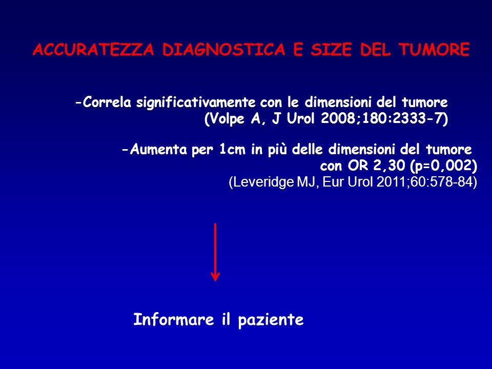 ACCURATEZZA DIAGNOSTICA E SIZE DEL TUMORE -Correla significativamente con le dimensioni del tumore (Volpe A, J Urol 2008;180:2333-7) -Aumenta per 1cm