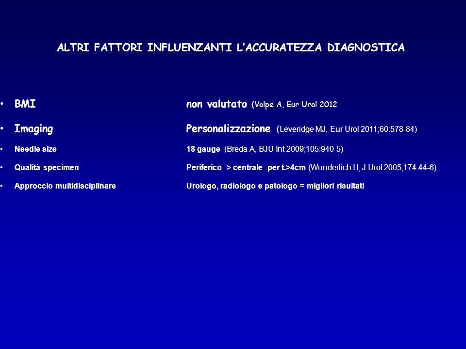 ALTRI FATTORI INFLUENZANTI LACCURATEZZA DIAGNOSTICA BMInon valutato (Volpe A, Eur Urol 2012 ImagingPersonalizzazione ( Leveridge MJ, Eur Urol 2011;60:
