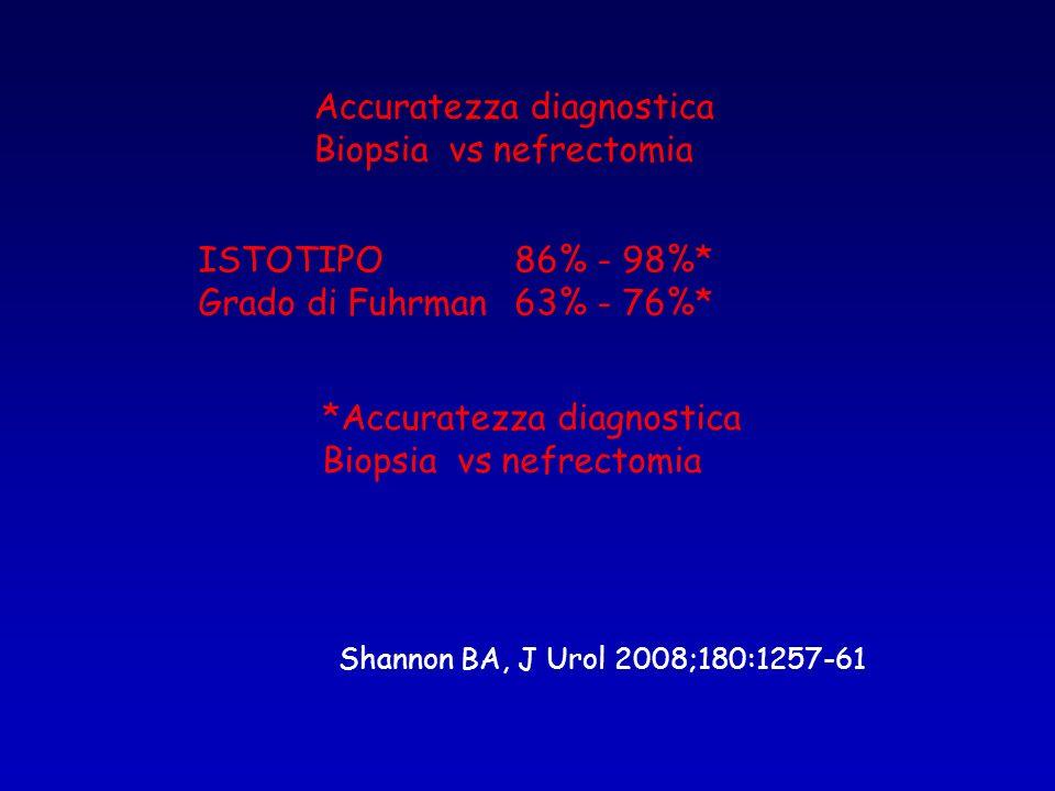 Accuratezza diagnostica Biopsia vs nefrectomia ISTOTIPO86% - 98%* Grado di Fuhrman63% - 76%* *Accuratezza diagnostica Biopsia vs nefrectomia Shannon B