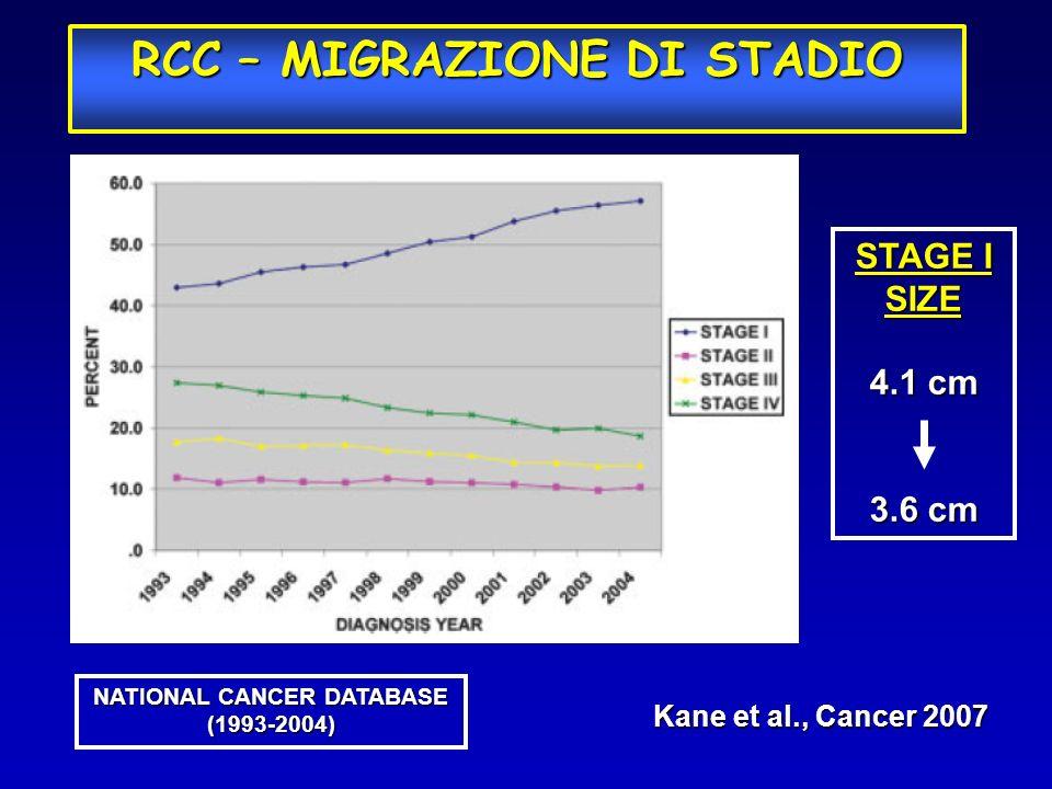 Kane et al., Cancer 2007 NATIONAL CANCER DATABASE (1993-2004) STAGE I SIZE 4.1 cm 3.6 cm RCC – MIGRAZIONE DI STADIO