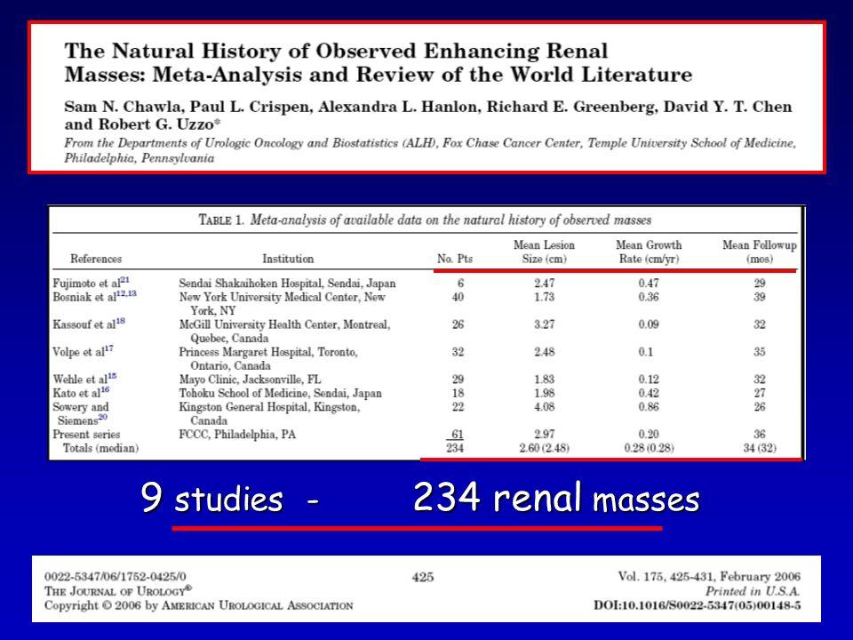 9 studies - 234 renal masses