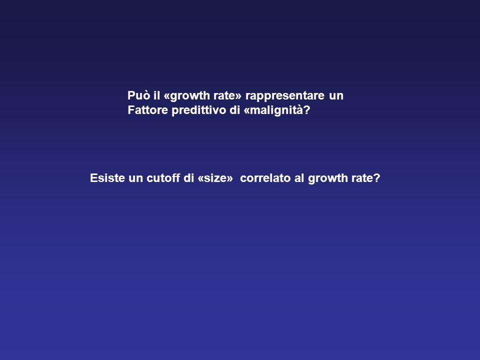 Può il «growth rate» rappresentare un Fattore predittivo di «malignità? Esiste un cutoff di «size» correlato al growth rate?
