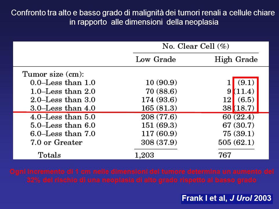 Confronto tra alto e basso grado di malignità dei tumori renali a cellule chiare in rapporto alle dimensioni della neoplasia Ogni incremento di 1 cm n