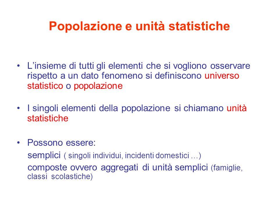 Le grandi aree della Statistica(1) Statistica Descrittiva Metodo deduttivo (dal generale al particolare) Raccolta dei dati Sintesi dei dati di un campione Presentazione dei risultati (analisi esplorativa)