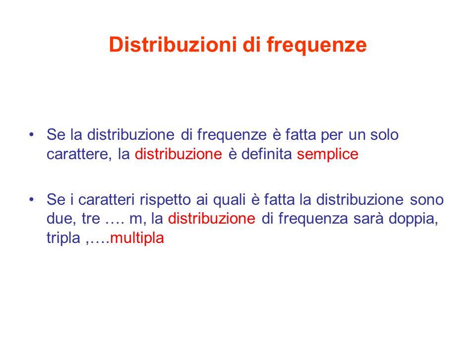 Distribuzioni di frequenze Se la distribuzione di frequenze è fatta per un solo carattere, la distribuzione è definita semplice Se i caratteri rispetto ai quali è fatta la distribuzione sono due, tre ….