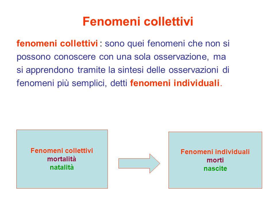 Fenomeni collettivi fenomeni collettivi : sono quei fenomeni che non si possono conoscere con una sola osservazione, ma si apprendono tramite la sintesi delle osservazioni di fenomeni più semplici, detti fenomeni individuali.