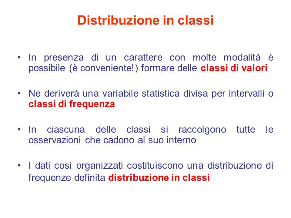 Distribuzione in classi I valori minimo massimo della classe si definiscono limiti di classe: limiti inferiori e limiti superiori Statura in cm frequenze assolute (classi) n i 140 – 150 2 150 – 160 9 160 – 170 17 170 – 180 12 180 – 190 8 190 - 200 2 Ciascuna coppia di limiti costituisce lintervallo della classe