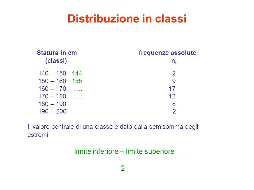 Criteri per costruire una distribuzione in classi Identificare il campo di variazione (differenza tra il valore più grande e il più piccolo) Suddividere il campo di variazione in un numero conveniente di classi secondo la numerosità dei dati Una tabella con un numero elevato di classi è troppo simile alla tabella di origine dei dati; una con poche classi, eccessivamente ampie, fa perdere troppe informazioni Gli intervalli di classe dovrebbero avere la stessa ampiezza Lobiettivo della divisione in classi è una migliore leggibilità della tabella senza perdere troppe informazioni