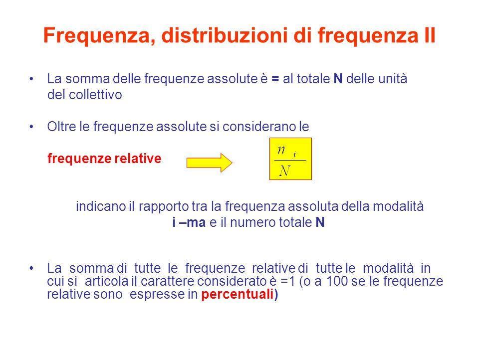 Frequenza, distribuzioni di frequenza II La somma delle frequenze assolute è = al totale N delle unità del collettivo Oltre le frequenze assolute si considerano le frequenze relative indicano il rapporto tra la frequenza assoluta della modalità i –ma e il numero totale N La somma di tutte le frequenze relative di tutte le modalità in cui si articola il carattere considerato è =1 (o a 100 se le frequenze relative sono espresse in percentuali)
