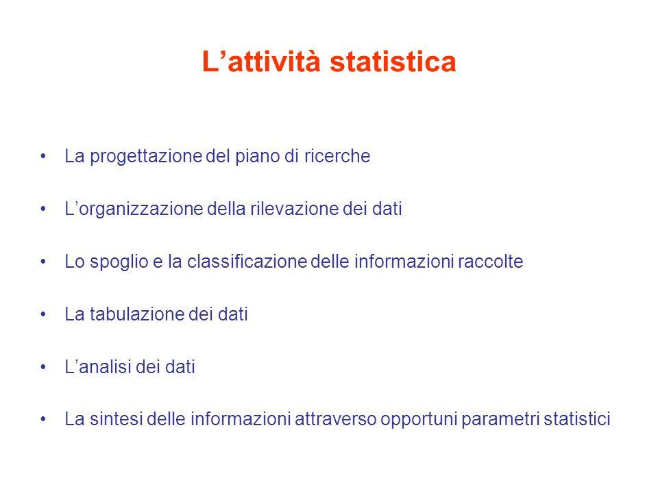 Lattività statistica La progettazione del piano di ricerche Lorganizzazione della rilevazione dei dati Lo spoglio e la classificazione delle informazioni raccolte La tabulazione dei dati Lanalisi dei dati La sintesi delle informazioni attraverso opportuni parametri statistici