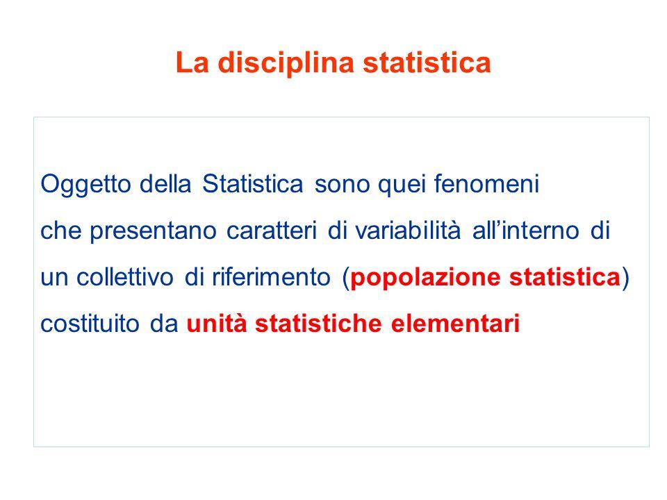 La disciplina statistica Oggetto della Statistica sono quei fenomeni che presentano caratteri di variabilità allinterno di un collettivo di riferimento (popolazione statistica) costituito da unità statistiche elementari