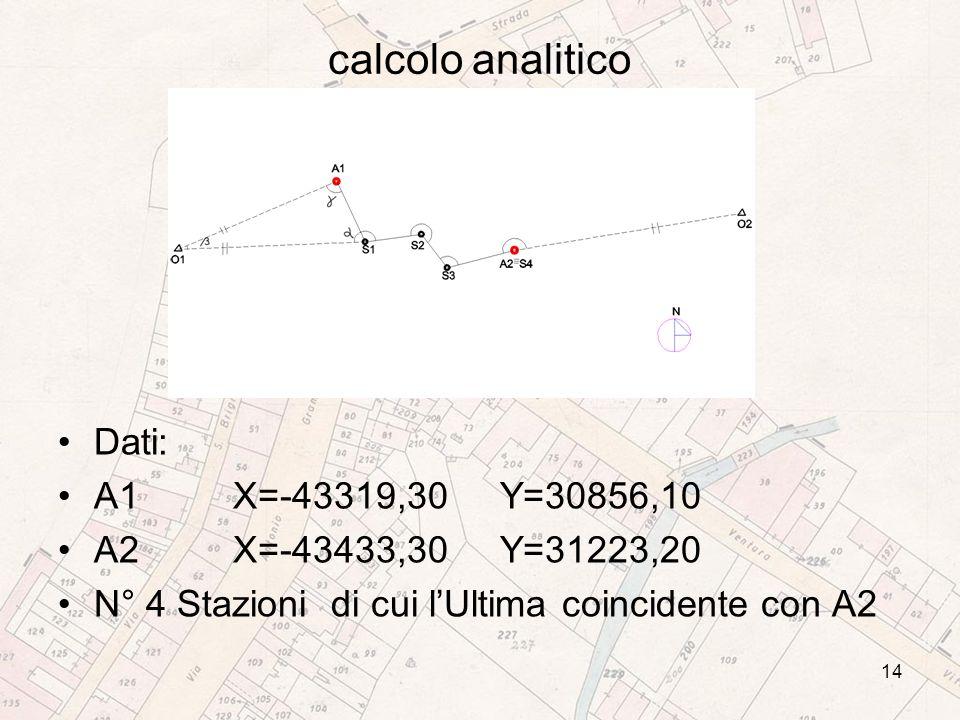 calcolo analitico Dati: A1 X=-43319,30 Y=30856,10 A2 X=-43433,30 Y=31223,20 N° 4 Stazioni di cui lUltima coincidente con A2 14