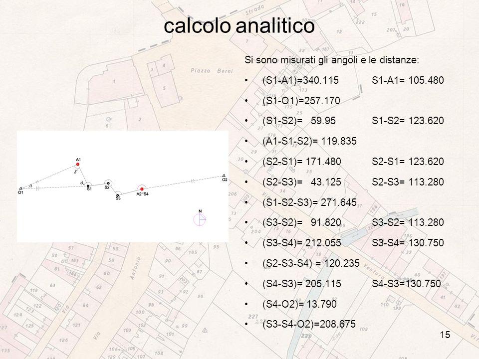 calcolo analitico Si sono misurati gli angoli e le distanze: (S1-A1)=340.115 S1-A1= 105.480 (S1-O1)=257.170 (S1-S2)= 59.95 S1-S2= 123.620 (A1-S1-S2)= 119.835 (S2-S1)= 171.480 S2-S1= 123.620 (S2-S3)= 43.125 S2-S3= 113.280 (S1-S2-S3)= 271.645 (S3-S2)= 91.820 S3-S2= 113.280 (S3-S4)= 212.055 S3-S4= 130.750 (S2-S3-S4) = 120.235 (S4-S3)= 205.115 S4-S3=130.750 (S4-O2)= 13.790 (S3-S4-O2)=208.675 15