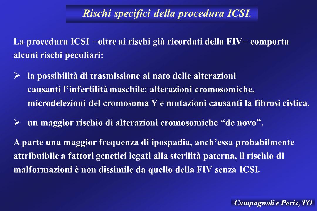 Rischi specifici della procedura ICSI. La procedura ICSI oltre ai rischi già ricordati della FIV comporta alcuni rischi peculiari: la possibilità di t