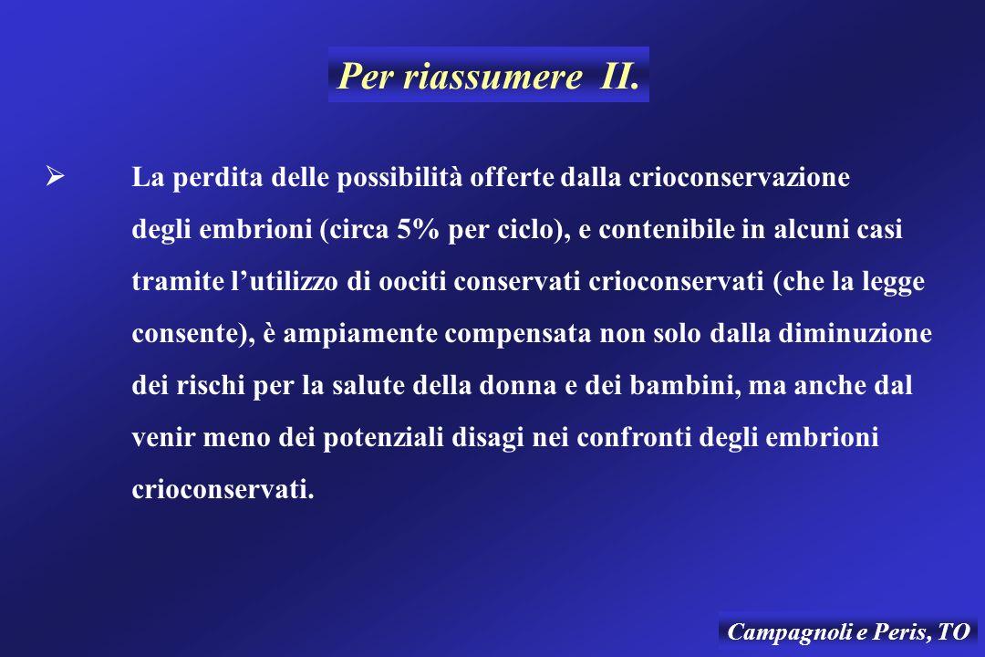 Campagnoli e Peris, TO La perdita delle possibilità offerte dalla crioconservazione degli embrioni (circa 5% per ciclo), e contenibile in alcuni casi