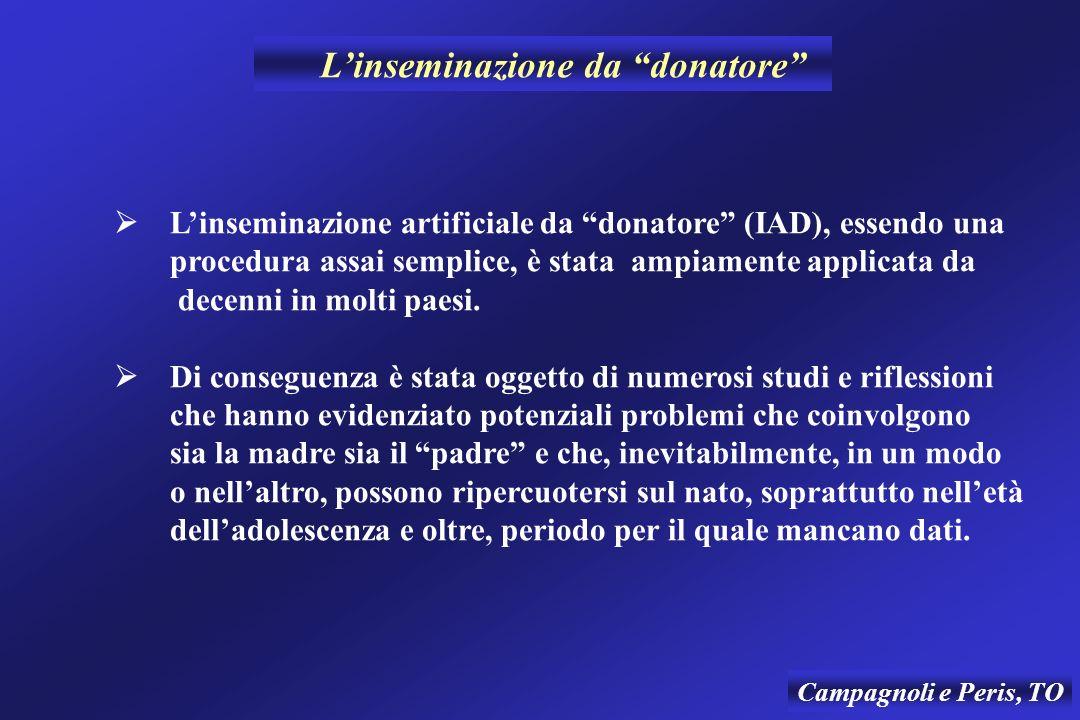 Campagnoli e Peris, TO Linseminazione artificiale da donatore (IAD), essendo una procedura assai semplice, è stata ampiamente applicata da decenni in