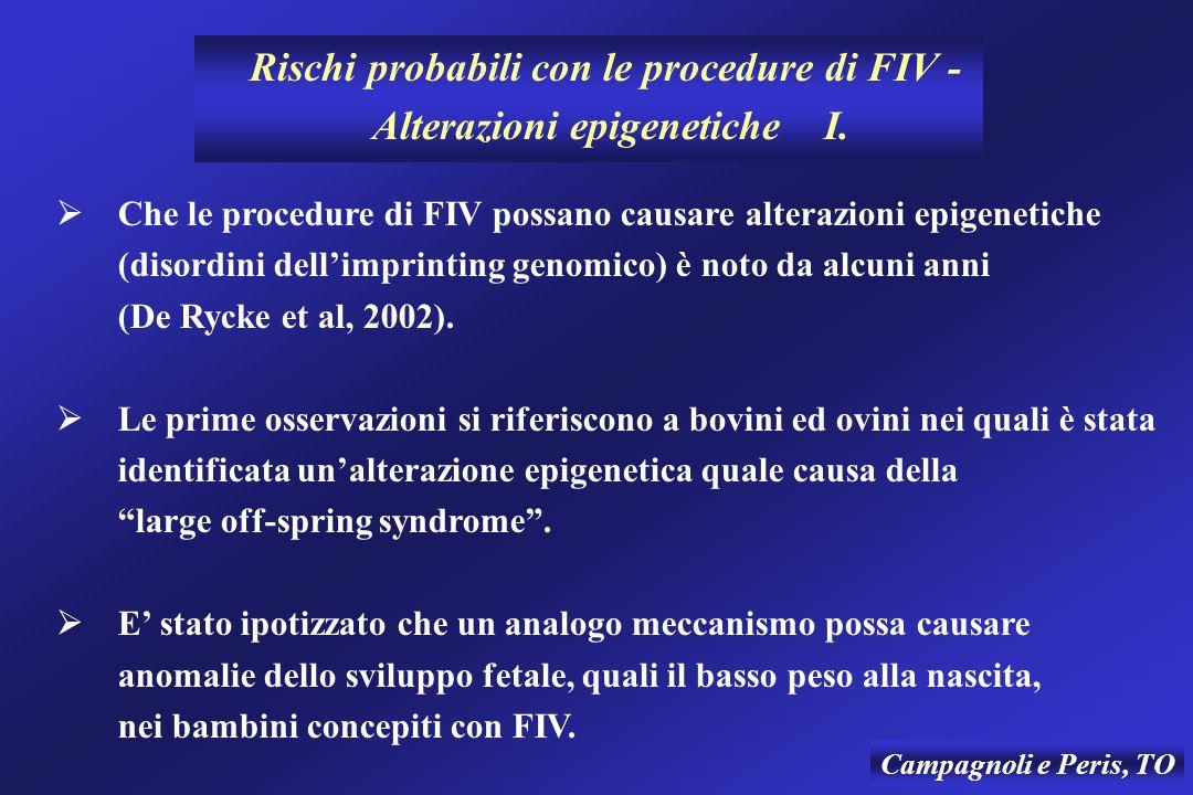 Rischi probabili con le procedure di FIV - Alterazioni epigenetiche I. Che le procedure di FIV possano causare alterazioni epigenetiche (disordini del