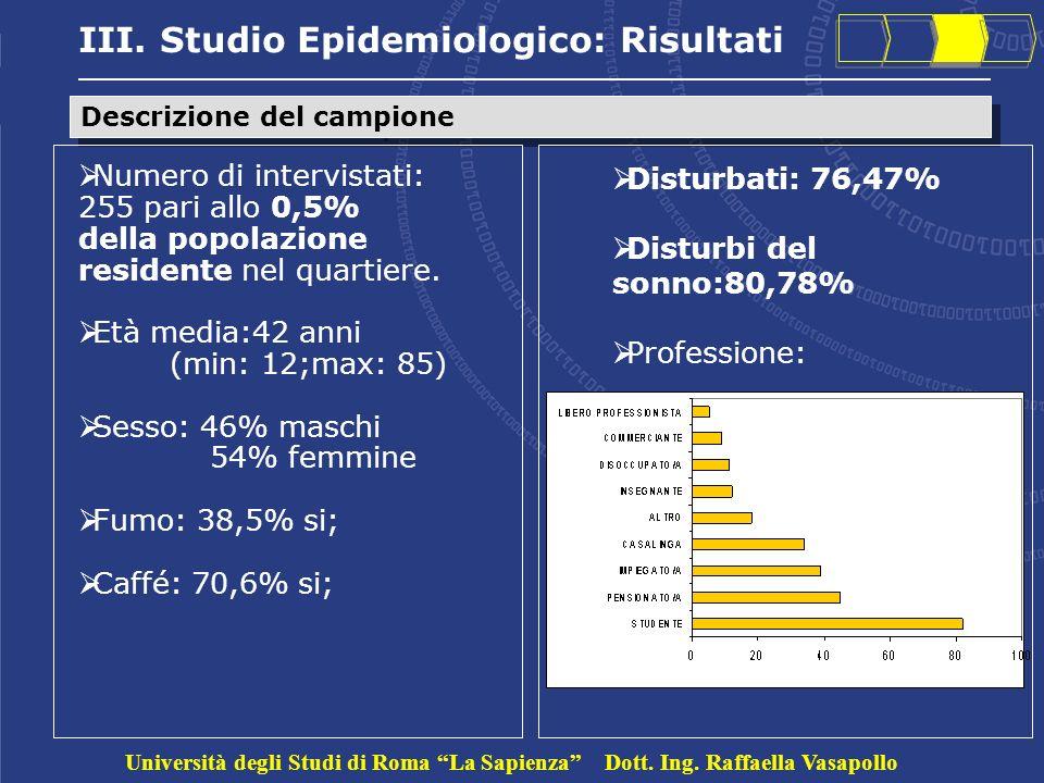 III. Studio Epidemiologico: Risultati Numero di intervistati: 255 pari allo 0,5% della popolazione residente nel quartiere. Età media:42 anni (min: 12